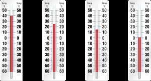 Warmte koude opslag